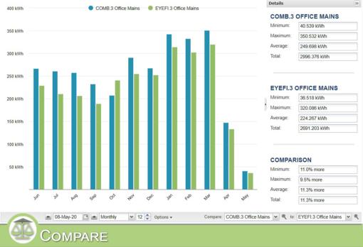 MyEyedro Compare Plugin
